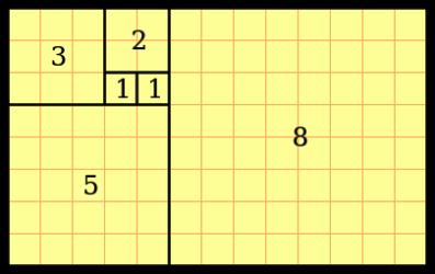 trajectory fibonacci table. jpg