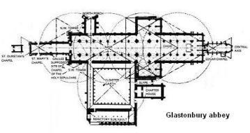 vesica piscis glastonbury abbey
