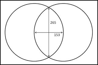 Vesica_Piscis_Dimensions